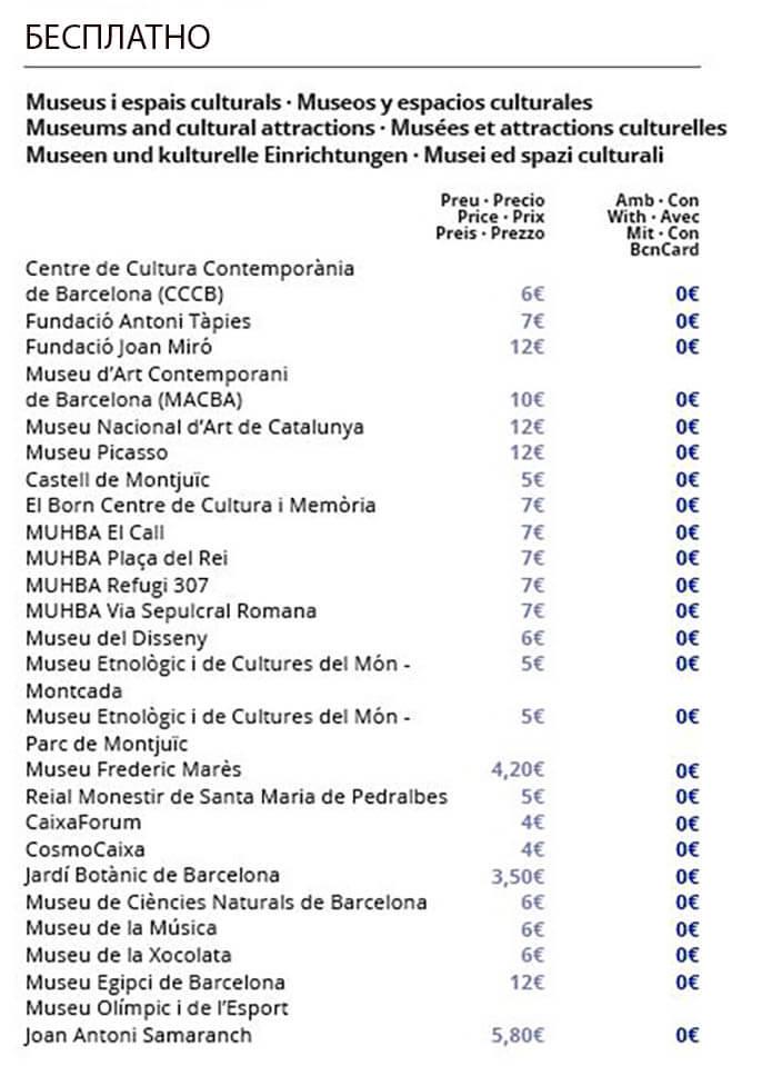 Список бесплатных достопримечательностей Барселона Кард - скриншот