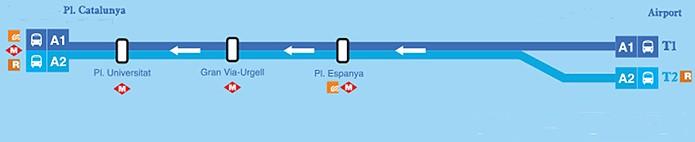 Остановки аэробуса на маршруте Аэропорт - площадь Каталонии - фото