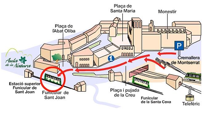 Схема фуникулеров на горе Монтсеррат