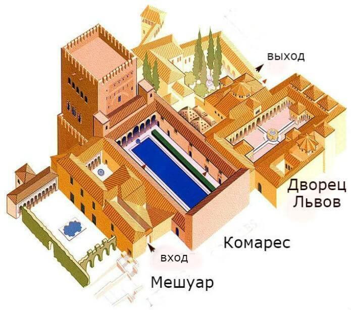 Схема Дворца Насридов - фото